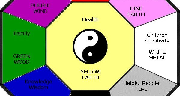How Feng Shui Colors Can Benefit Us